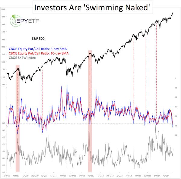 Option trading strategies scribd