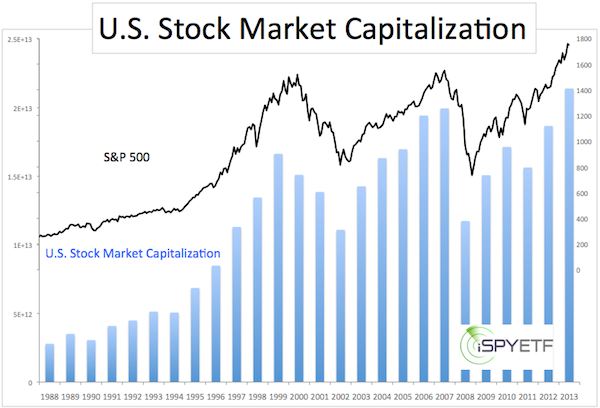 report on apples market capitalization value Apple got some bullish analyst reports, with one claiming it's on path to reach a market value of $1 trillion this year.
